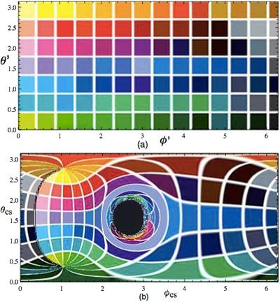 Kip Thorne Black Hole Distortion Interstellar