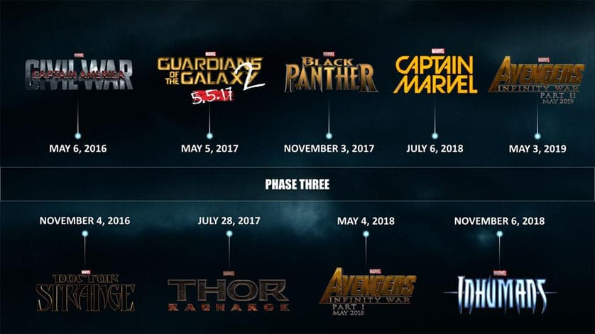 Marvel Phase 3 Calendar